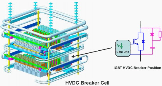 Design of 80kV main HVDC breaker cell